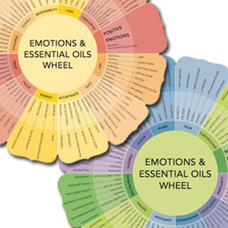 Emotions and Essential Oils Wheel