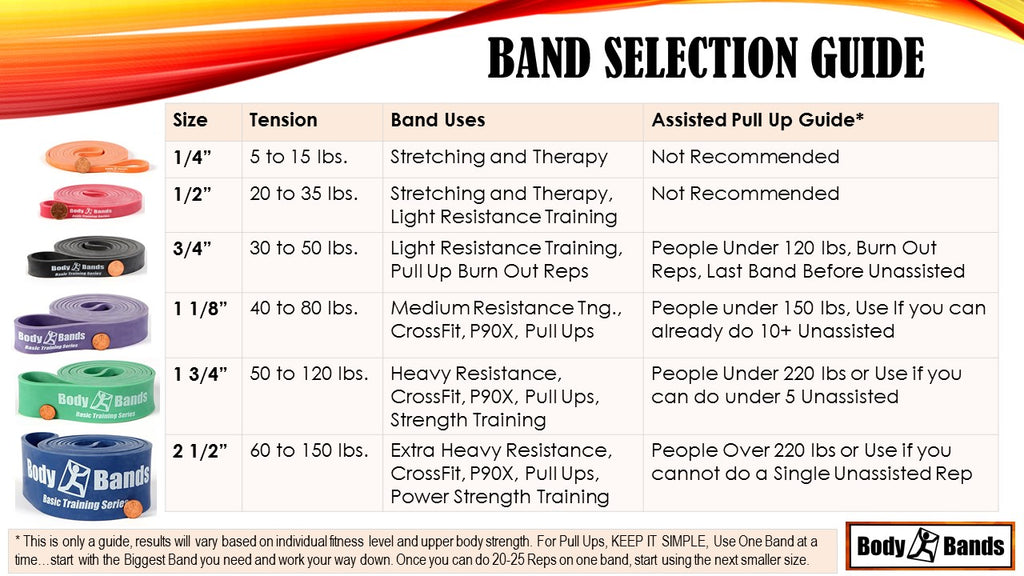 "41"" Loop Resistance Band Selection Guide"