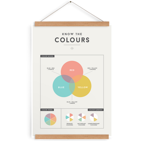 'COLOURS' by Squared Charts