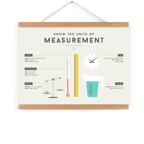 'MEASUREMENT' by Squared Charts