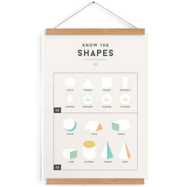 'SHAPES' by Squared Charts