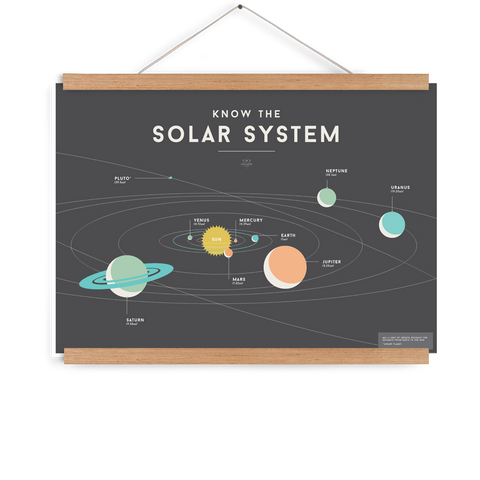 'SOLAR SYSTEM' by Squared Charts