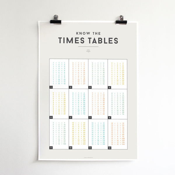 'TIMES TABLES' by Squared Charts