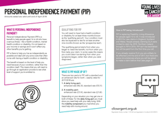 Financial factsheet - Personal Independence Payment (PIP)