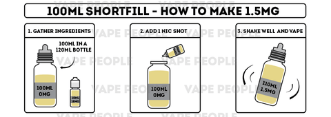 100ml Shortfill - how to make 1.5mg DIY instruction
