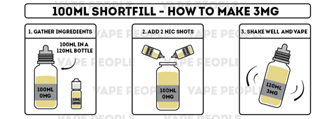 100ml Shortfill - how to make 3mg DIY instruction