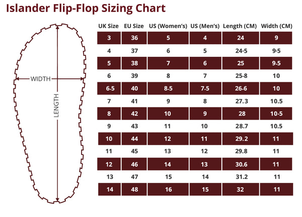 Sizing Chart – Gumbies