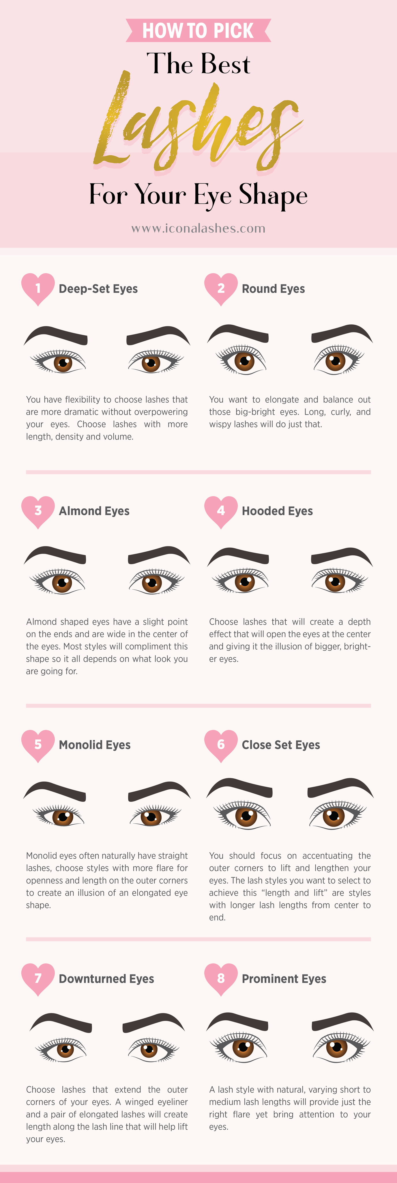 How To Pick The Best Lashes For Your Eye Shape Icona Lashes