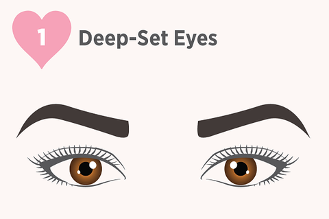 deep set eyes, lashes, eyelashes, false eyelashes, best lashes for deep set eyes, lash guide