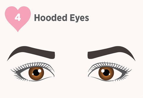 hooded eyes, false lashes for hooded eyes, hooded shaped eyes, eyelashes for hooded shaped eyes