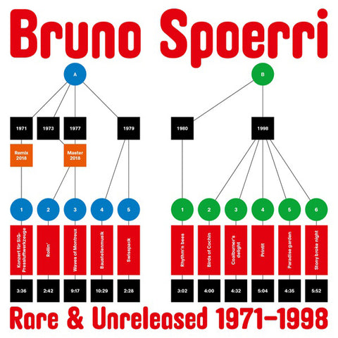 Bruno Spoerri - Rare & Unreleased 1971-1998 LP