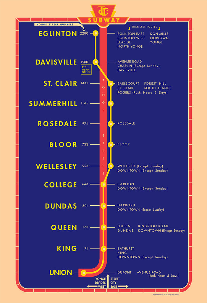 Toronto Subway Map.1958 Ttc Subway Map Poster