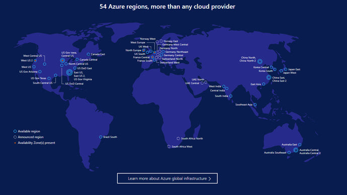 Azure AD for the Rest of Us