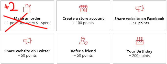 Hard Tail Forever Rewards and Discount Program