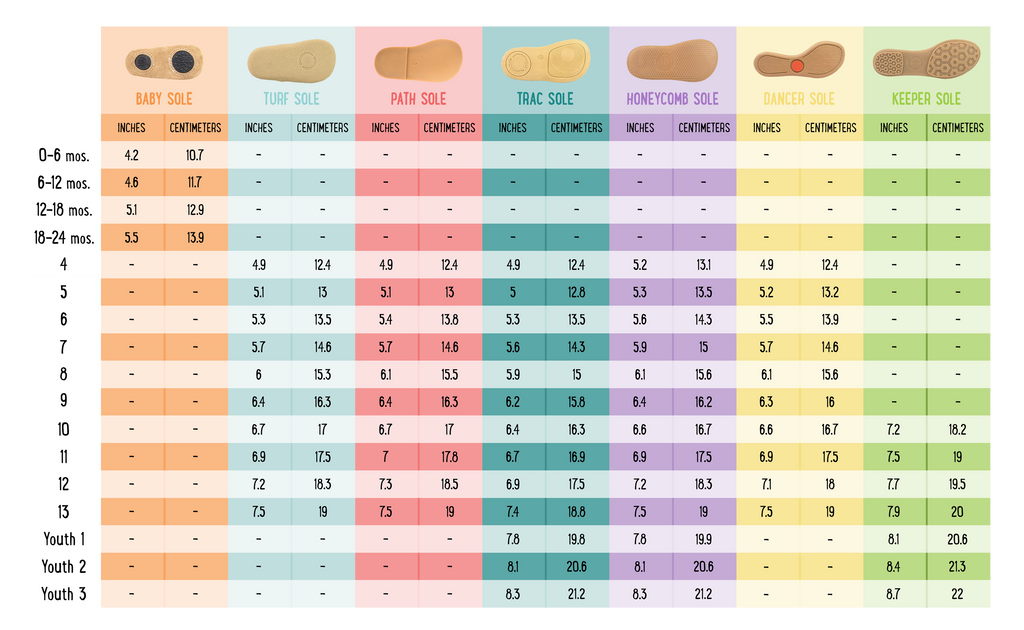 Inches To Kids Size Shoe Chart