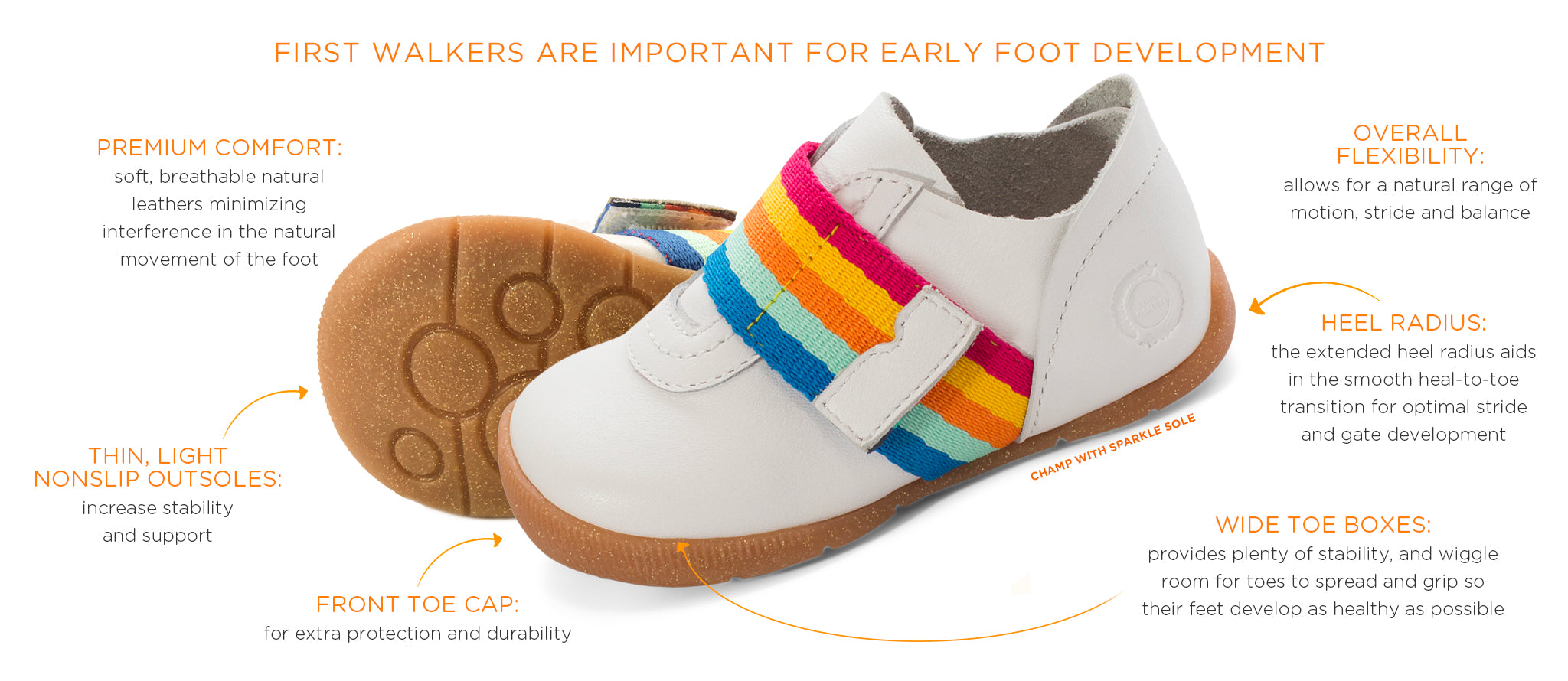 First Walkers For Babies and Toddlers