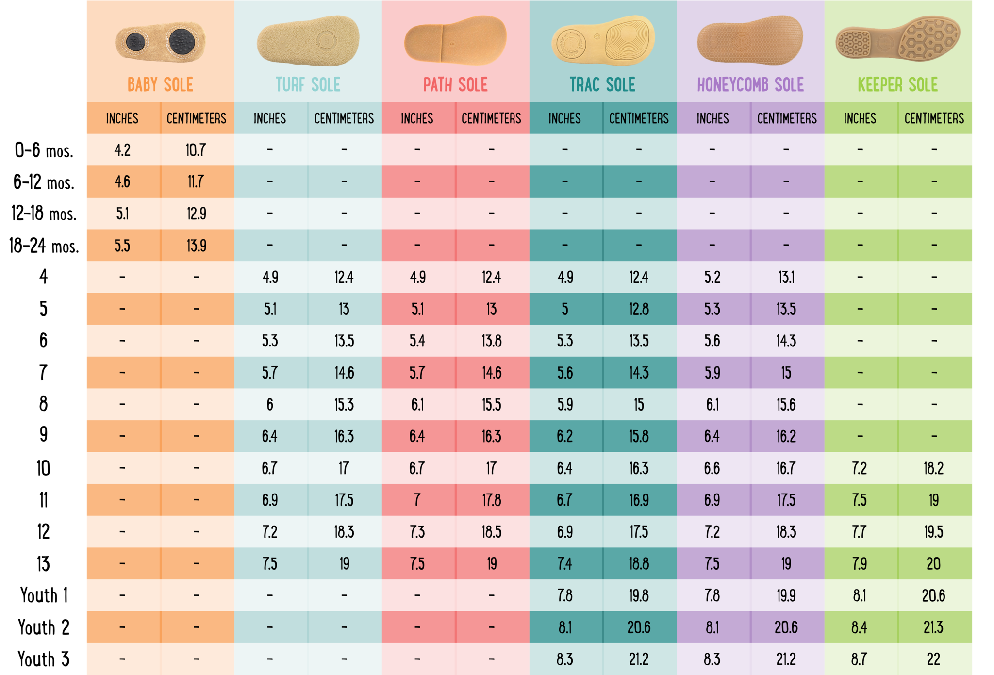 Kids' Shoe Size Chart Convert Inches & Centimeters To Sizes