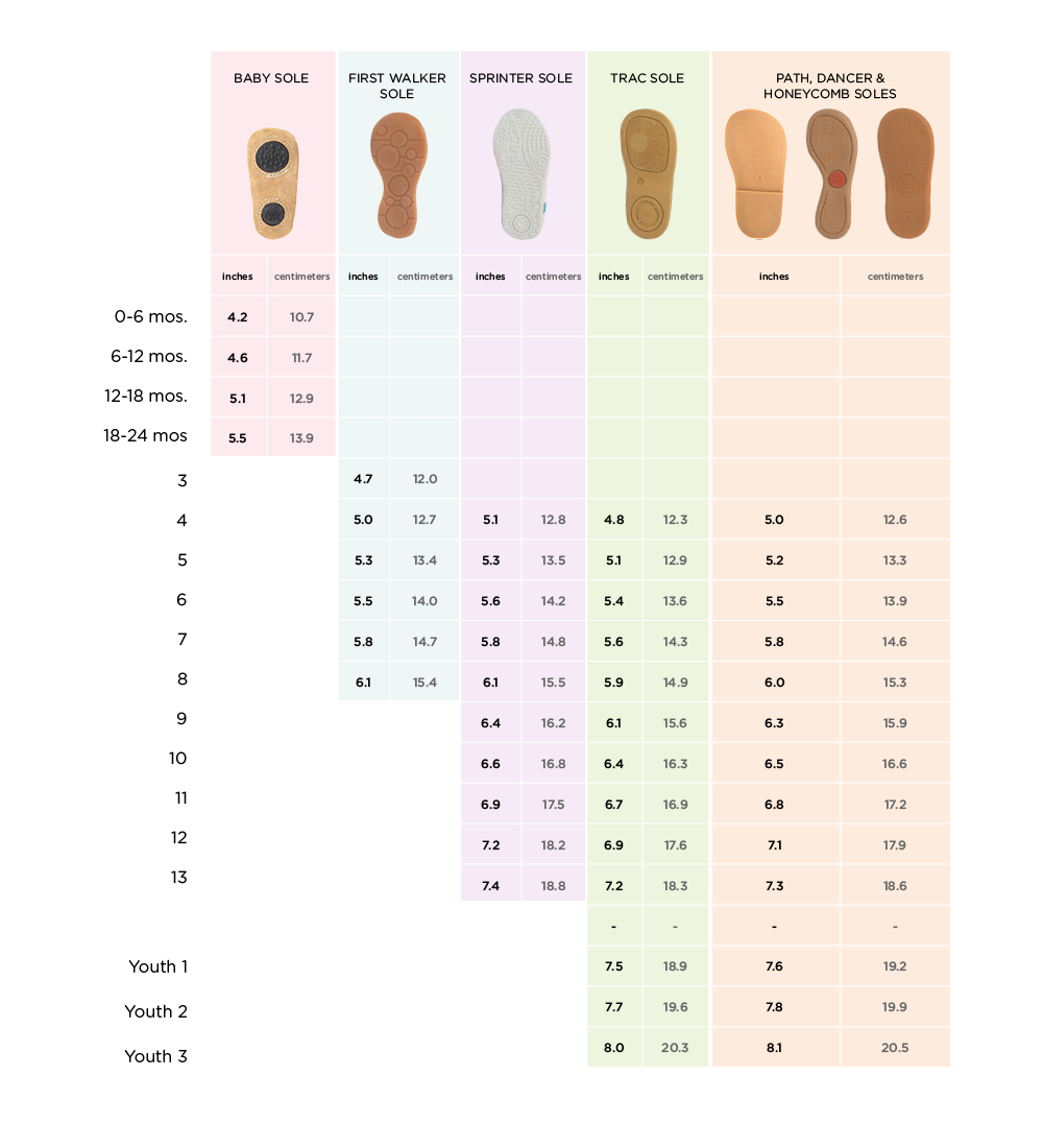 image relating to Kids Shoe Size Chart Printable named Children Shoe Dimensions Chart Size Recommendations Livie Luca