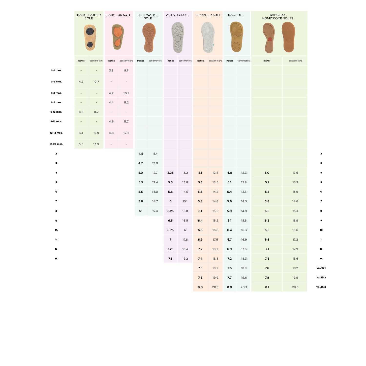 This is a photo of Printable Child Shoe Size Chart for sock measurement
