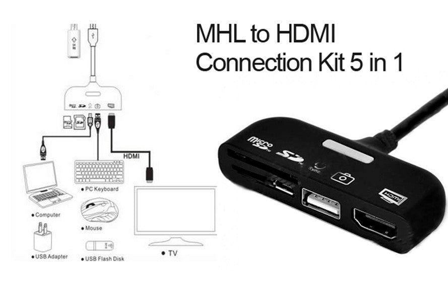 Mhl To Hdmi Connection Kit Usb Otg Card Reader Mhl Adapter 5 In 1