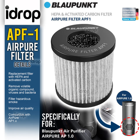 idrop APF 1 | Blaupunkt Airpure Air Purifier Replacement Filter Activated Carbon & HEPA filter - Filters PM2.5, VOC Viruses & Bacteria