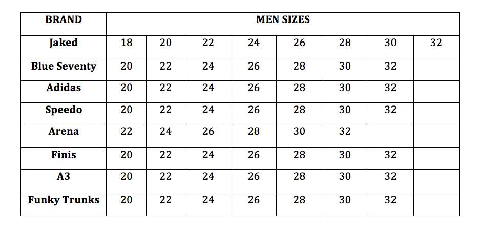 Brand Comparison Men's Size Chart