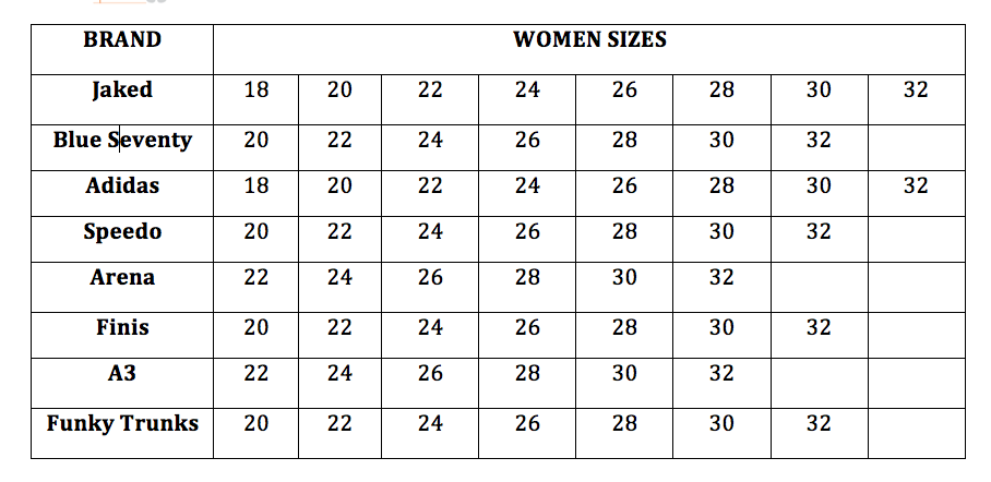 Brand Comparison Women's Competition Suits Size Chart