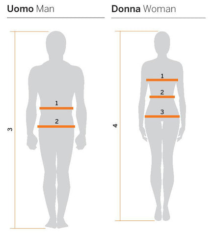 Where to Take Your Body Measurements For Size