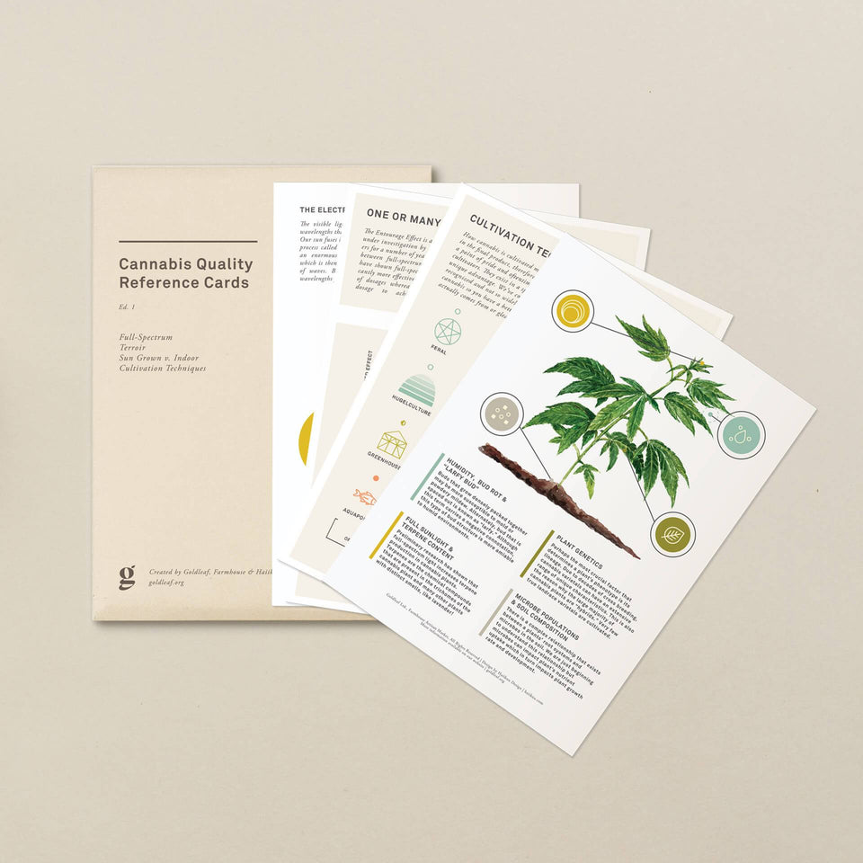 Goldleaf Wildfire Bundle - Cannabis Quality Reference Card Deck