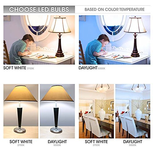 The DIY Lamp Guide 101: Choosing the Right Light Bulb - Read more at www.ilikethatlamp.com