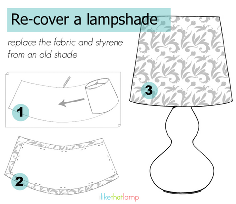 3 Ways to Make a Cone-Shaped Lampshade - Read about DIY lampshade kits and projects at http://ilikethatlamp.com