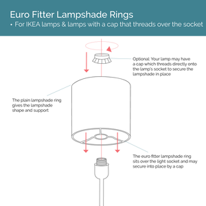 Euro fitter lampshade rings for making DIY lampshades