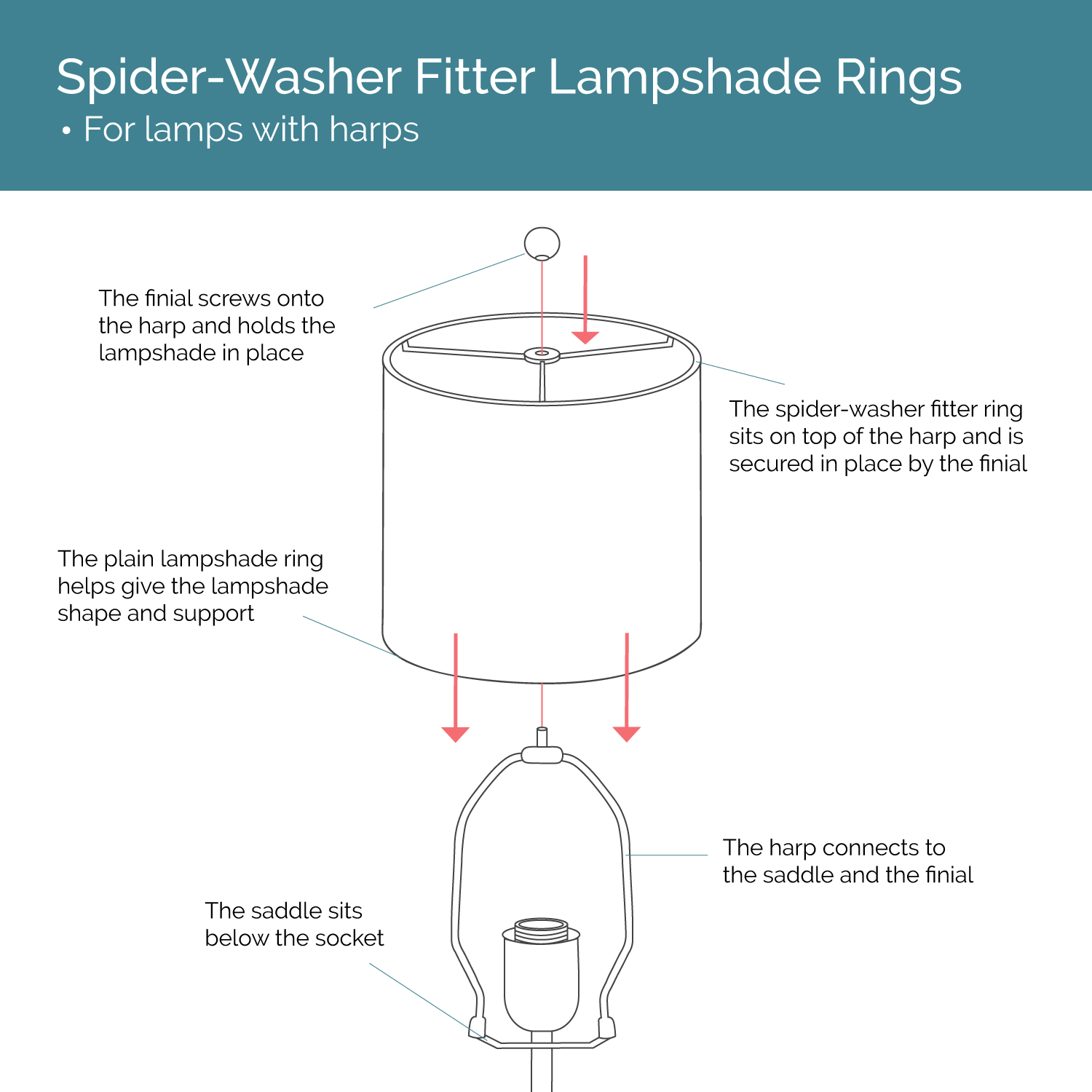 Well-liked Spider/Washer Fitter Lampshade Ring Set - I Like That Lamp ID26