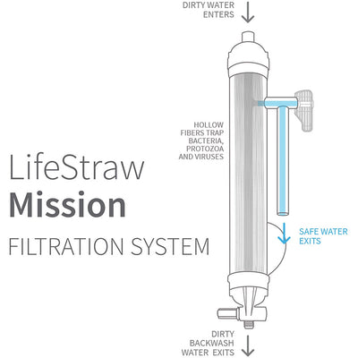 LifeStraw Mission 12L Gravity Water Purifier