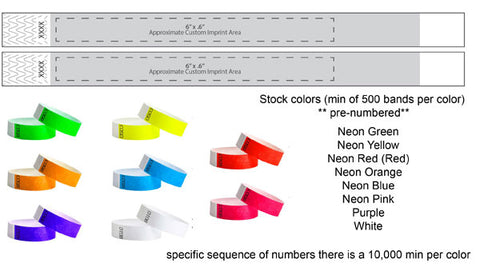 Wristbands with duplicate Numbers