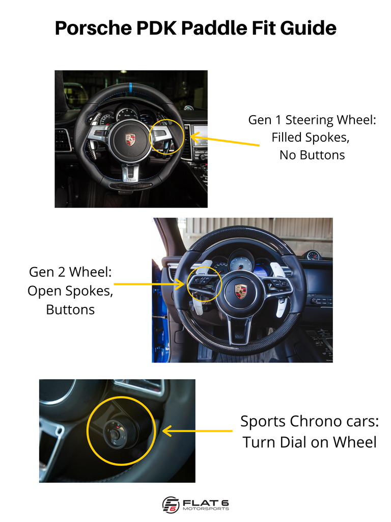 Porsche PDK Paddle Guide Steering Wheel infographic