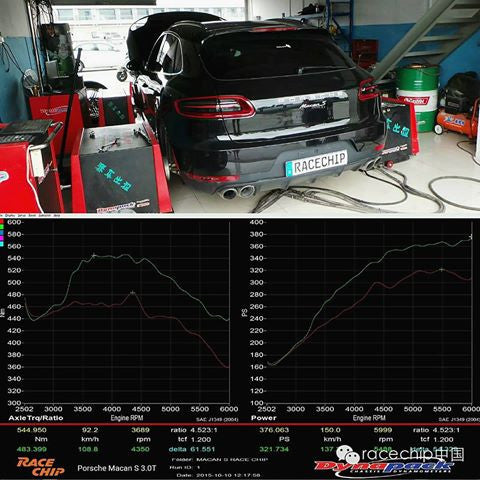 RaceChip Ultimate Plug & Play Tuning (Macan) - Flat 6 Motorsports - Porsche Aftermarket Specialists