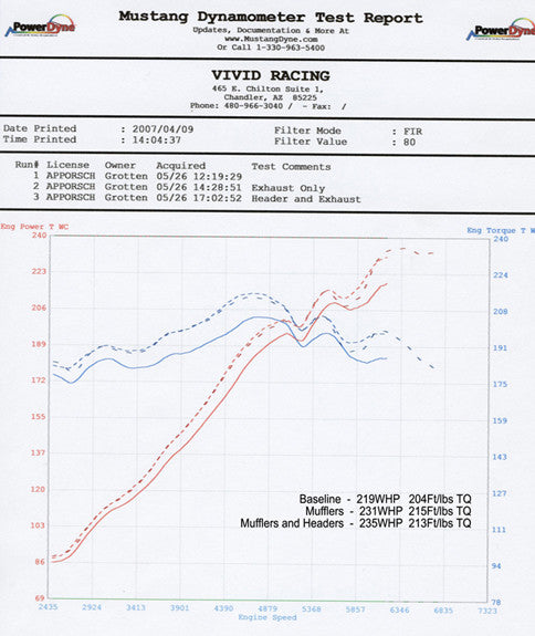 Agency Power SS Performance Headers (997.1 Carrera / GT3) - Flat 6 Motorsports - Porsche Aftermarket Specialists