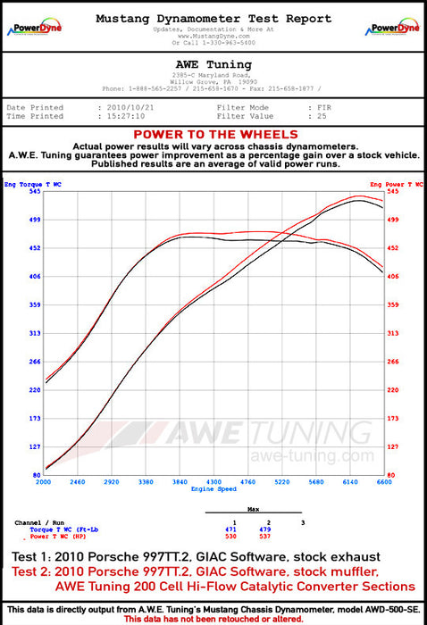 AWE Tuning Performance Hi-Flow Cat Sections (997.2 Turbo) - Flat 6 Motorsports - Porsche Aftermarket Specialists