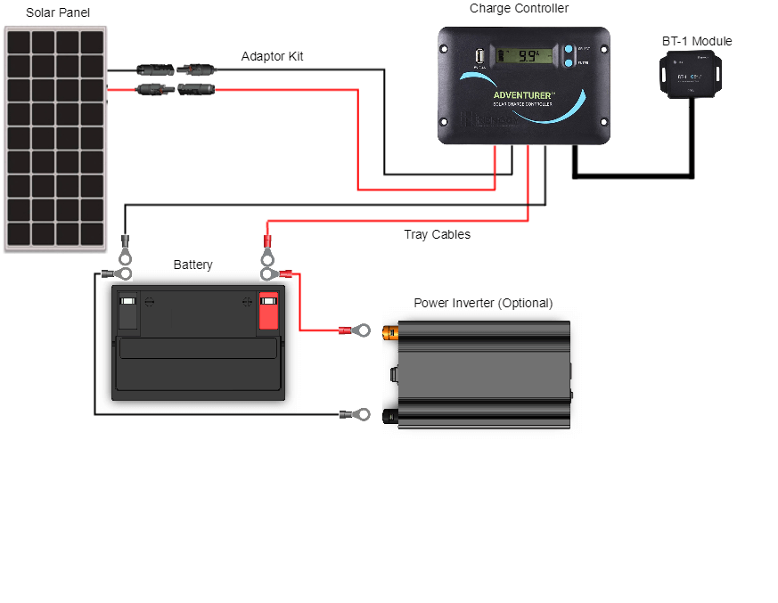12 Volt Rv Wiring Diagram from cdn.shopify.com