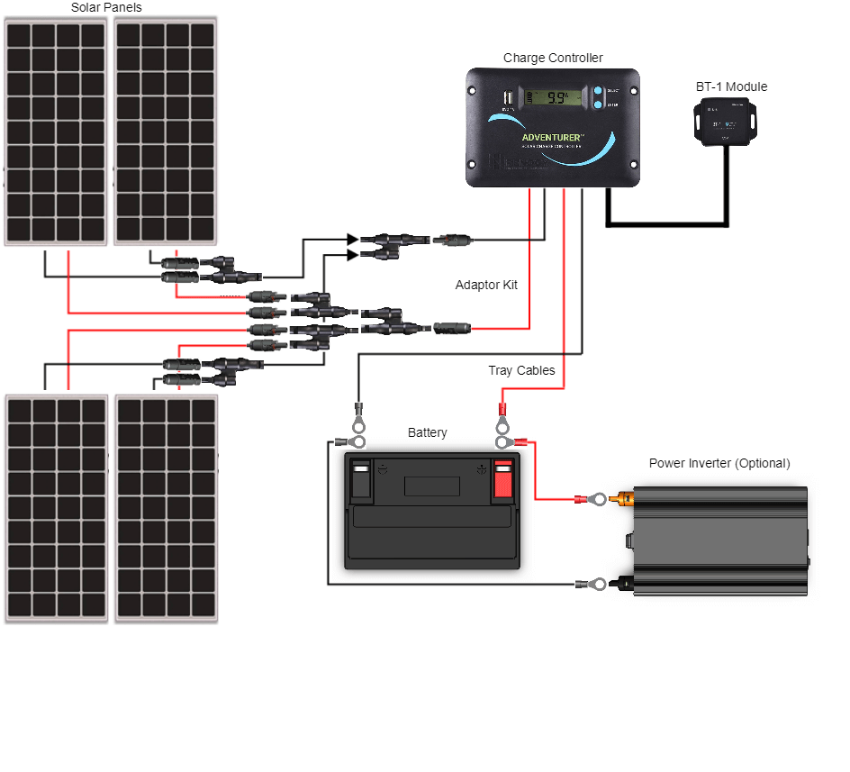 Renogy Watt Volt Solar Rv Kit Wiring Diagram Fc F A Ea Af Fd C on Rv Solar Power System Wiring Diagram
