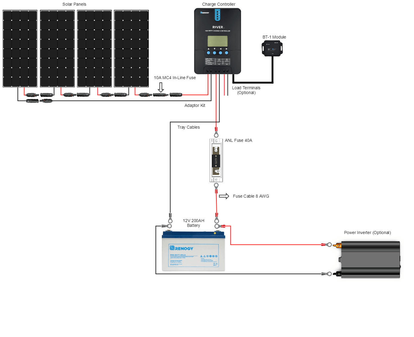 24 Volt Solar Panel Wiring Diagram