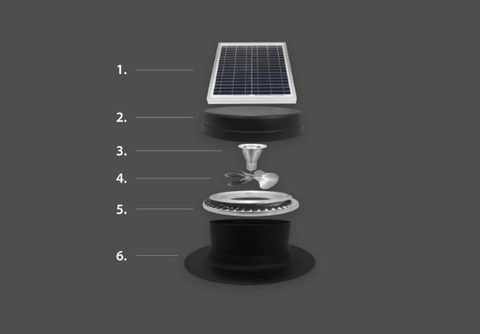 Solar Attic Fan Components