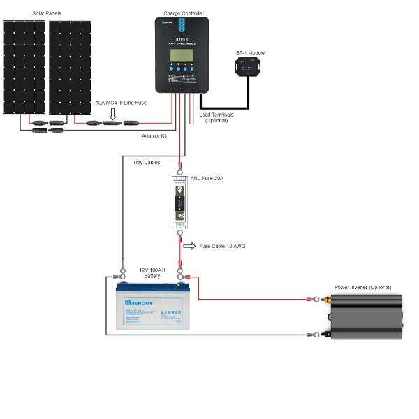 200W_Premium_Kit_Wiring_Diagram_1024x1024  Watt Solar System Wiring Diagram on for residential, typical house, for supercapacitor, for grid, for 48 volt, for 10 panel,