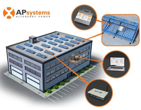 Image of YC1000 Three-Phase Microinverter from APsystems - 208 Volts