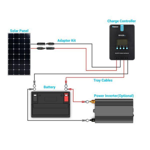 Image of Renogy Eclipse - 100 Watt 12 Volt Monocrystalline Solar Panel