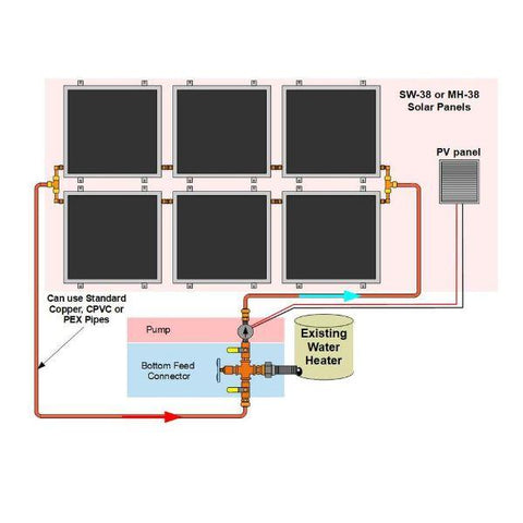 Image of Heliatos Standard Solar Water Heater Kit