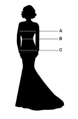 Size Body Measurements