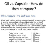 whole plant hemp oil versus cbd capsule cost