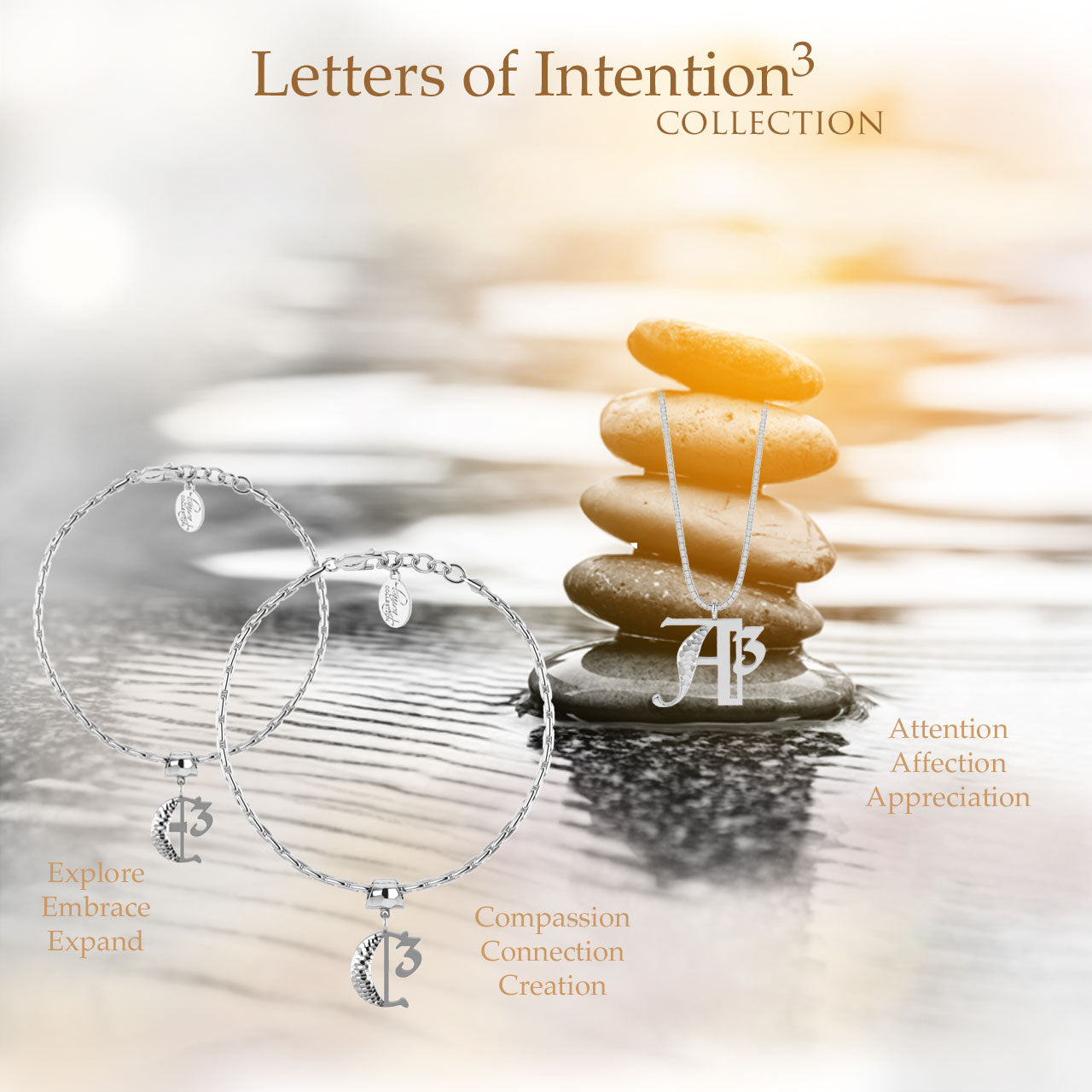 Letters of Intention